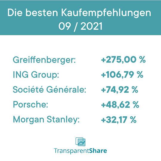 Beste Kaufempfehlungen 09 / 2021