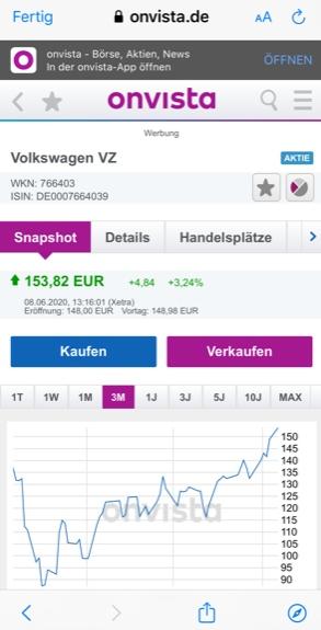 TransparentShare -Aktuelle Aktien Charts