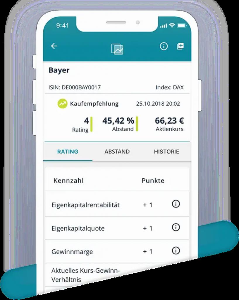 TransparentShare - Aktienempfehlungen - Rating - Levermann Strategie - Welche Aktie kaufen