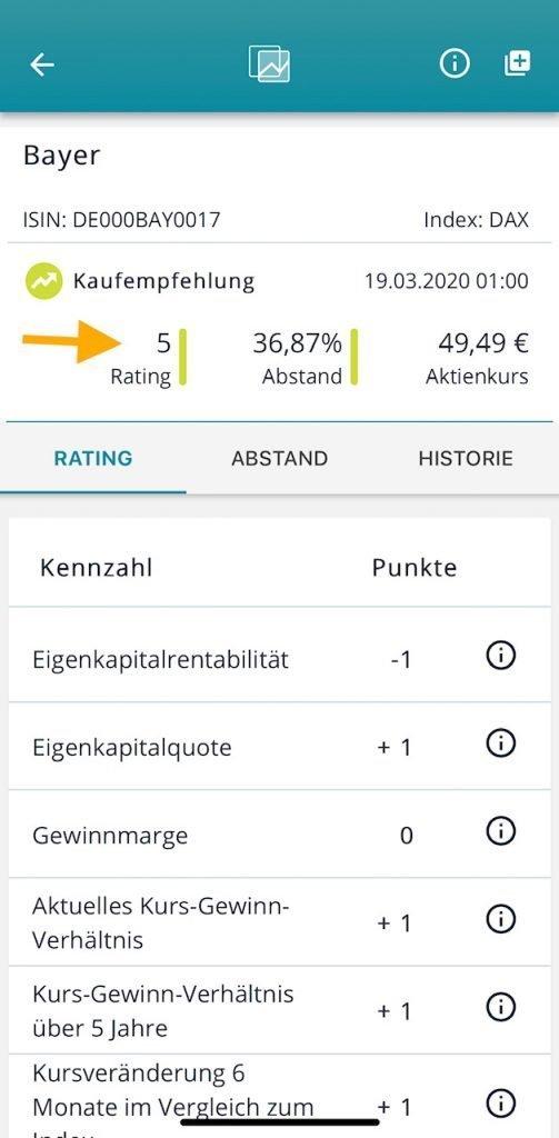 """TransparentShare - Was bedeuet """"Rating""""? - Aktienempfehlungen"""