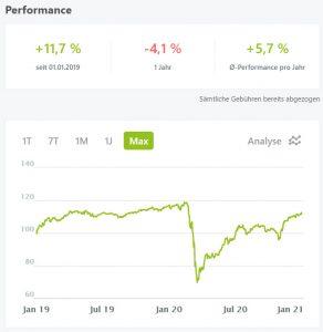 TransparentShare - yield 2020