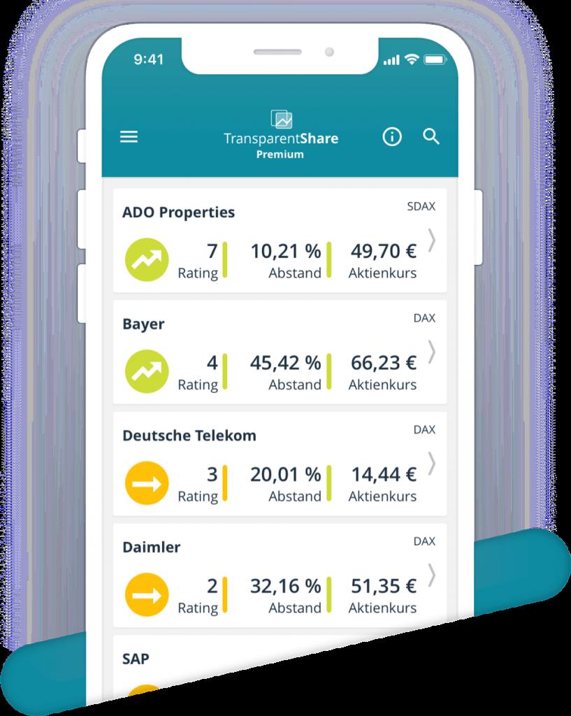 TransparentShare - Aktienempfehlungen - Aktienbewertung - aktien tipps