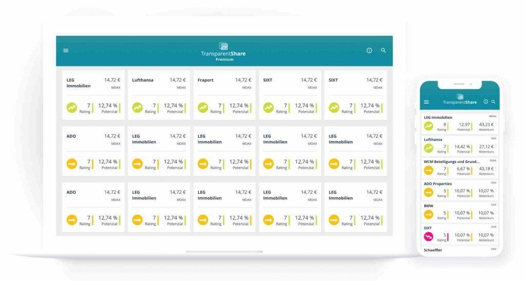 TransparentShare: Der einfachste Weg, die richtige Aktie zu finden. Aktien für Anfänger.